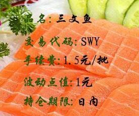 三文鱼早晚盘现货品种